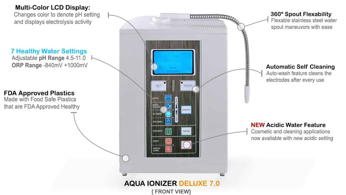 Aqua-Ionizer Deluxe 7 Image