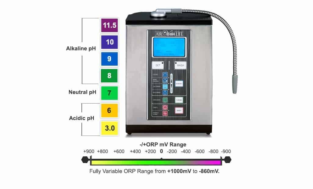 Aqua-Ionizer Deluxe 9 Image