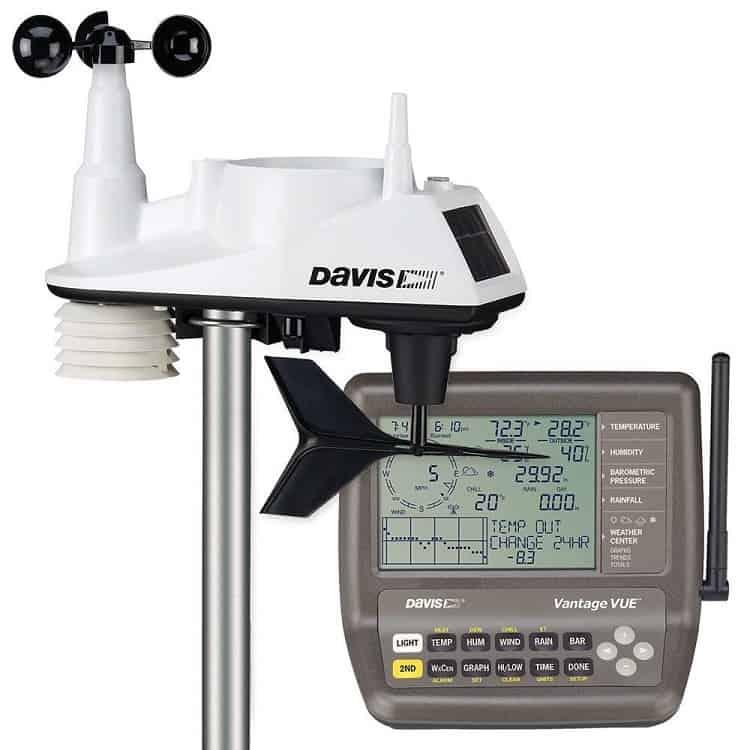 Davis Instruments 6250 Vantage Vue Image